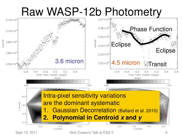 Raw WASP-12b Photometry