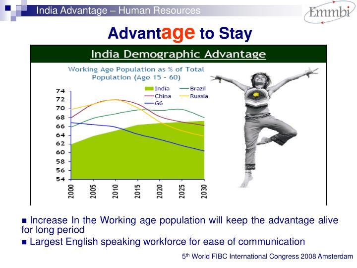 India Advantage – Human Resources
