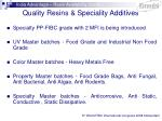 quality resins speciality additives