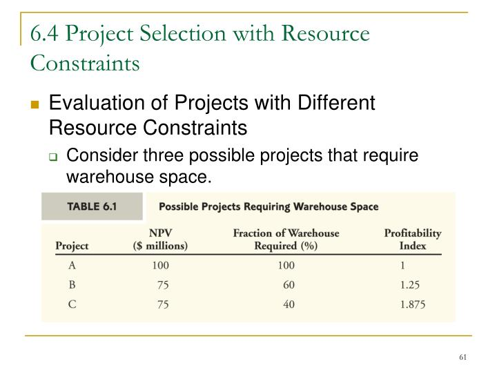 6.4 Project Selection with Resource Constraints