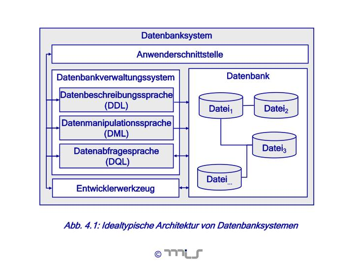 Datenbanksystem