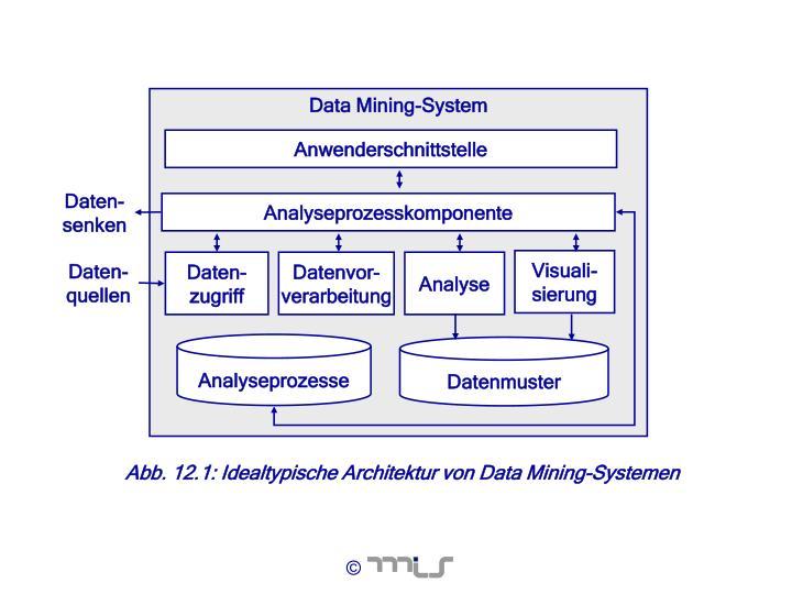 Data Mining-System