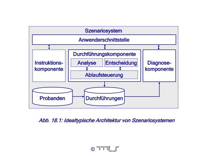Szenariosystem