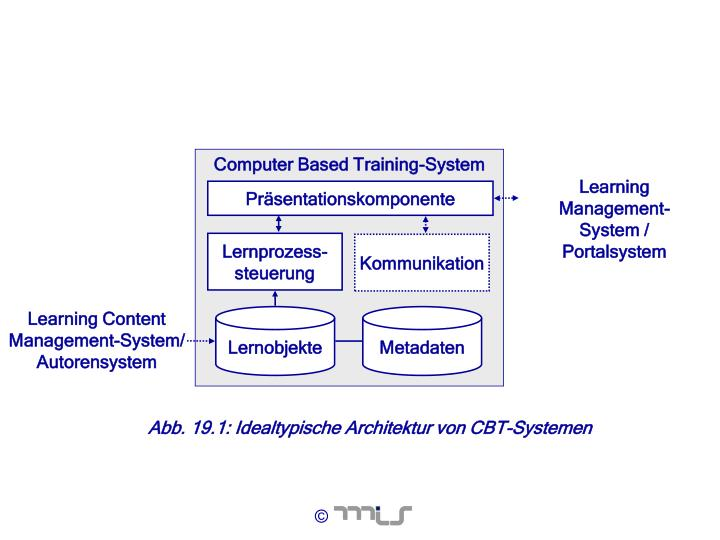 Computer Based Training-System
