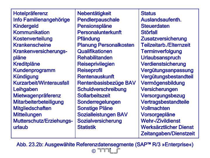 Abb. 23.2b: Ausgewählte Referenzdatensegmente (SAP™ R/3 »Enterprise«)