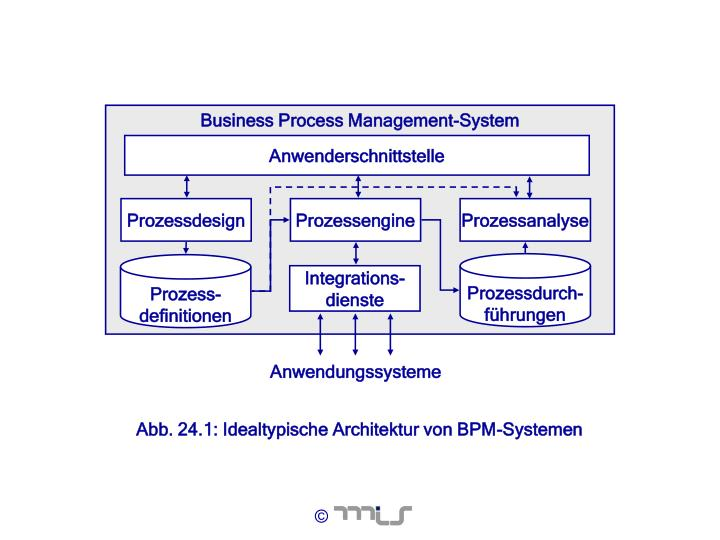 Business Process Management-System