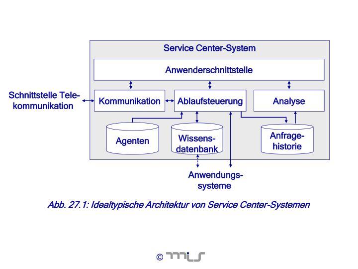 Service Center-System