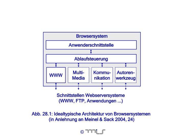 Browsersystem