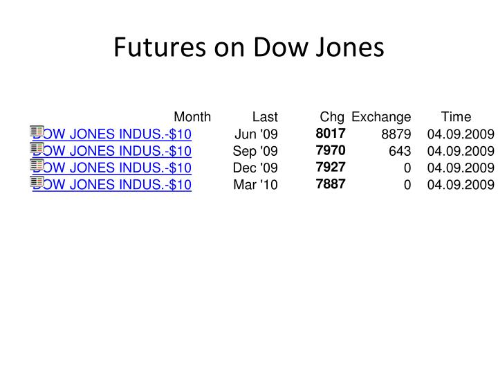 Futures on Dow Jones