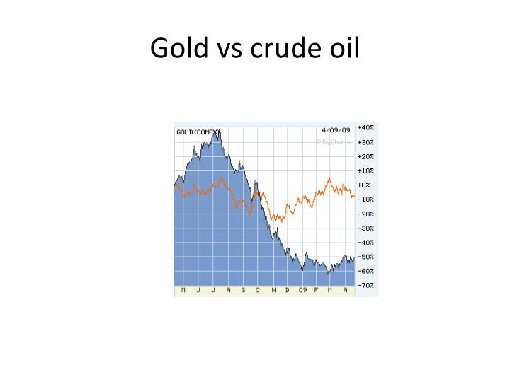 Gold vs crude oil