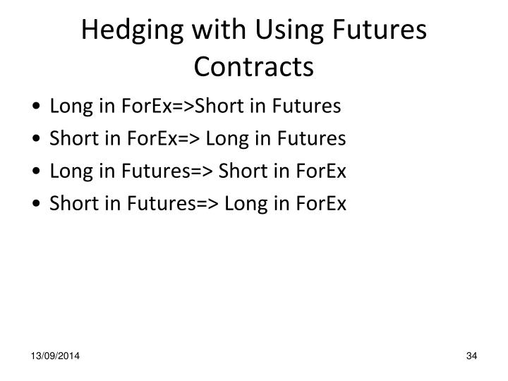 Hedging with Using Futures Contracts