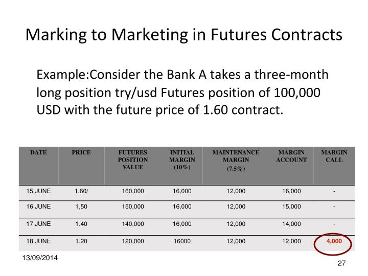 Marking to Marketing in Futures Contracts