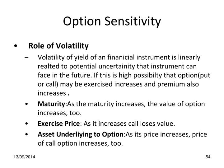 Option Sensitivity