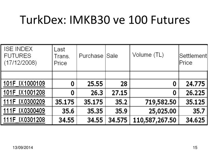 TurkDex: IMKB30 ve 100 Futures