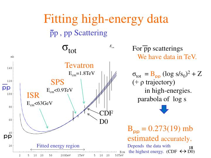 Fitting high-energy data