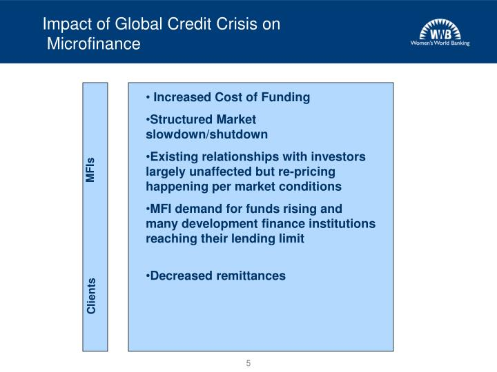 Impact of Global Credit Crisis on
