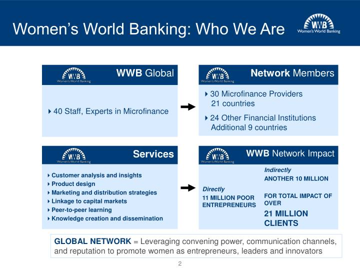 Women's World Banking: Who We Are