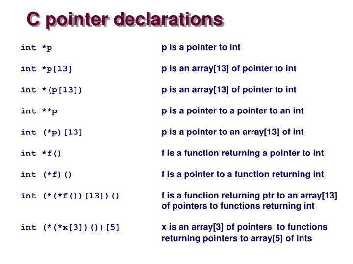 C pointer declarations