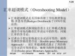 overshooting model