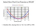 initial slow pool cost function at wlef