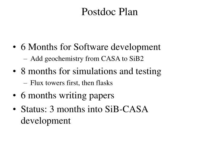 Postdoc Plan