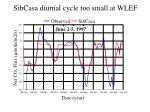 sibcasa diurnal cycle too small at wlef