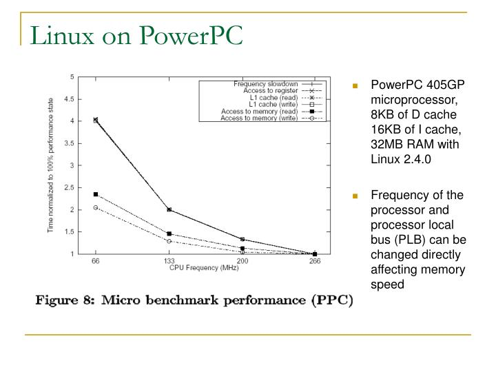 Linux on PowerPC