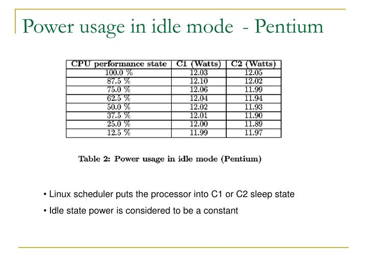 Power usage in idle mode	- Pentium