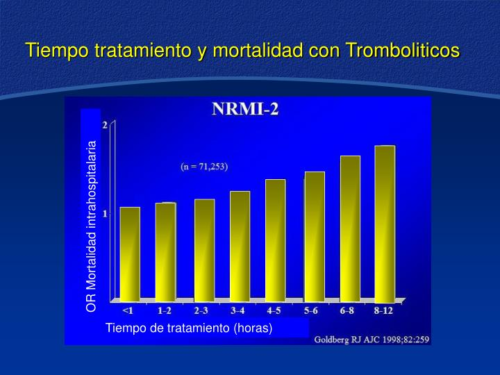Tiempo tratamiento y mortalidad con Tromboliticos