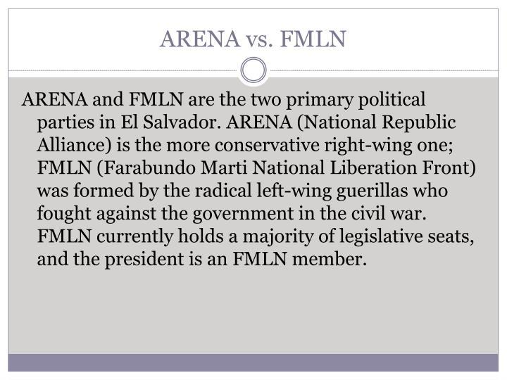 ARENA vs. FMLN