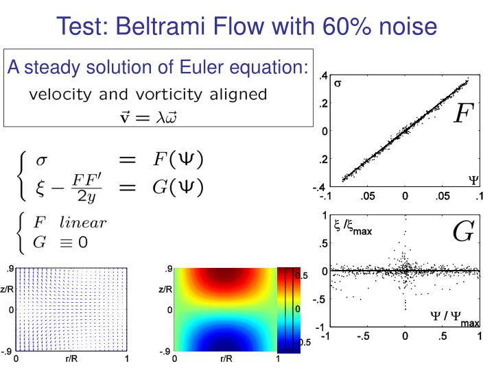 A steady solution of Euler equation: