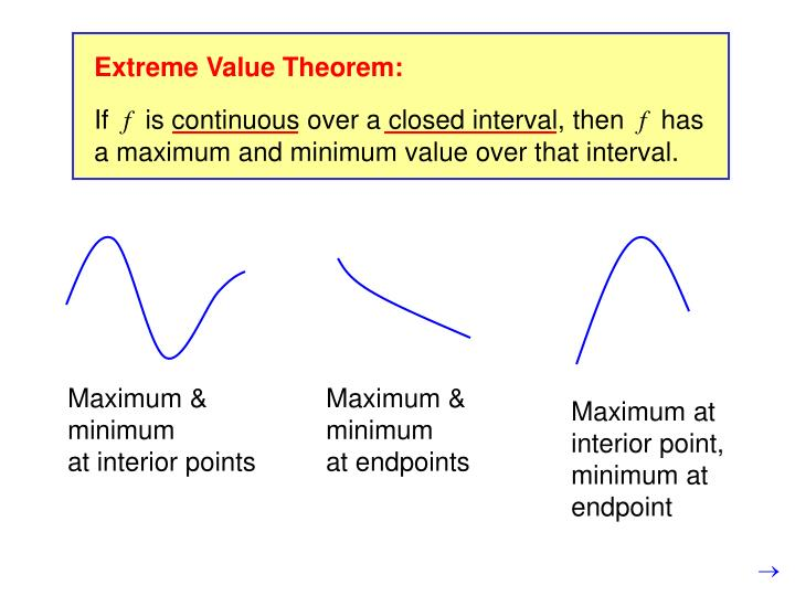 Extreme Value Theorem: