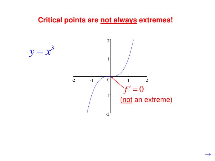 Critical points are