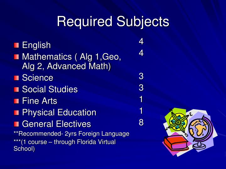 Required subjects