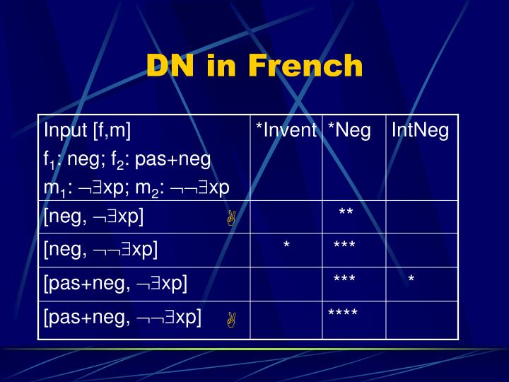 DN in French