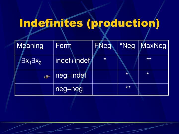 Indefinites (production)