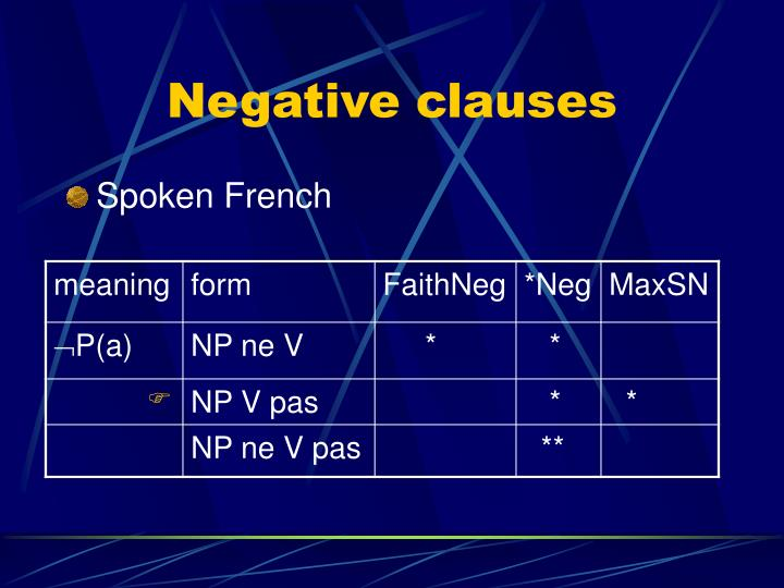 Negative clauses