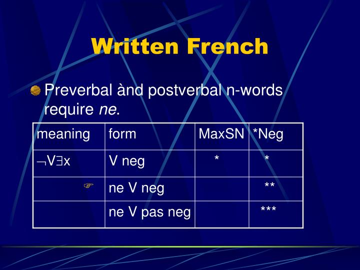 Written French