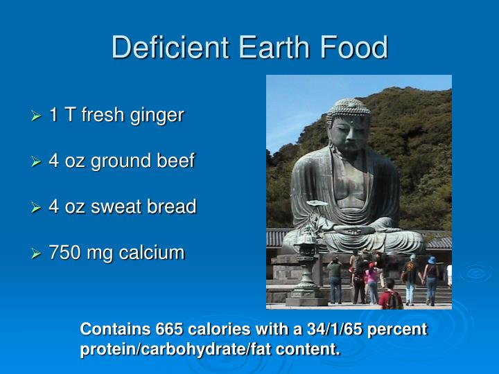 Deficient Earth Food