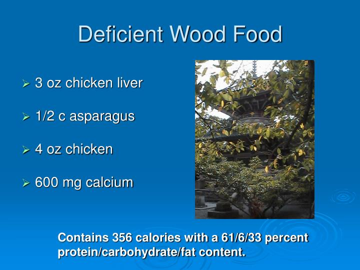 Deficient Wood Food