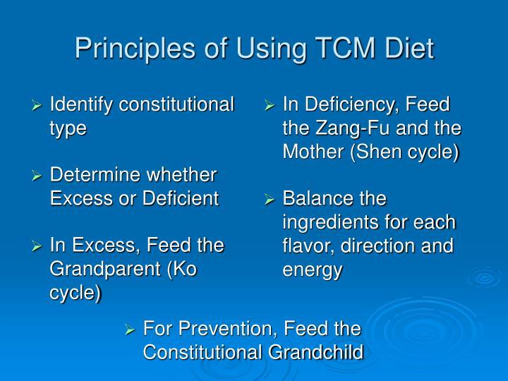 Identify constitutional type
