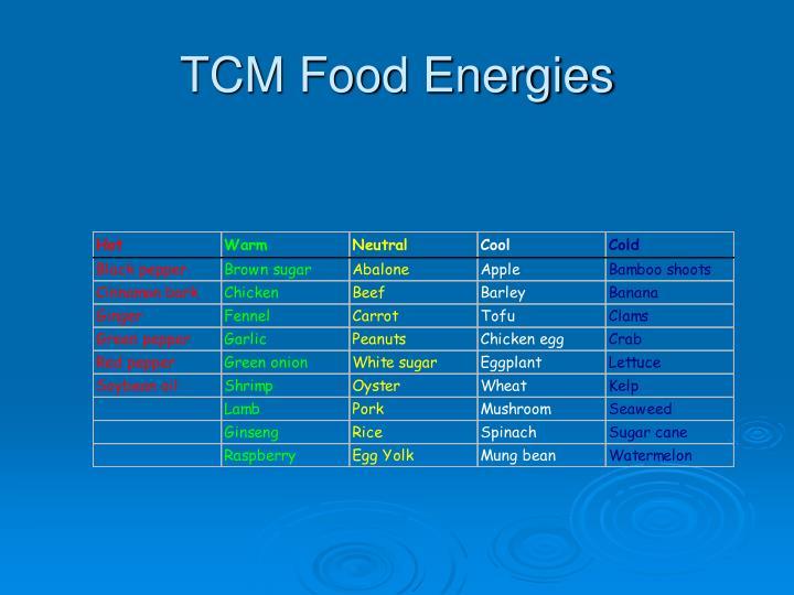 TCM Food Energies