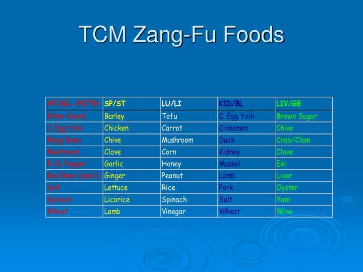 TCM Zang-Fu Foods