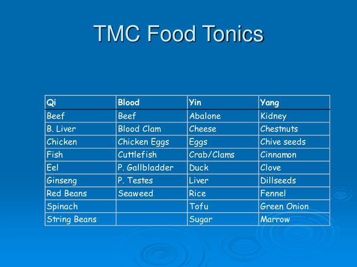 TMC Food Tonics