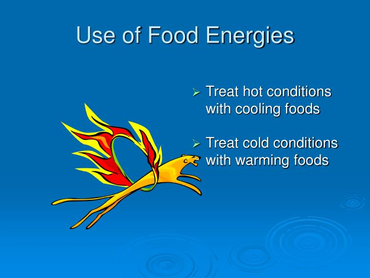Use of Food Energies
