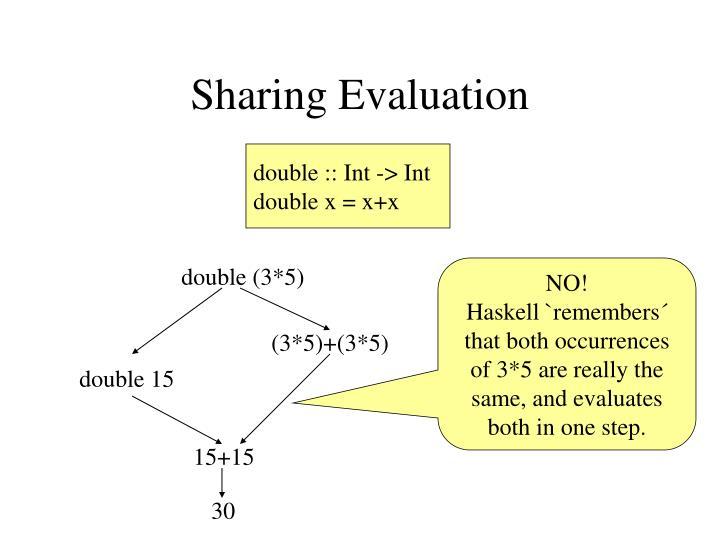 Sharing Evaluation