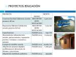 proyectos educaci n