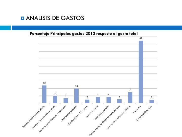 Porcentaje Principales gastos 2013 respecto al gasto total