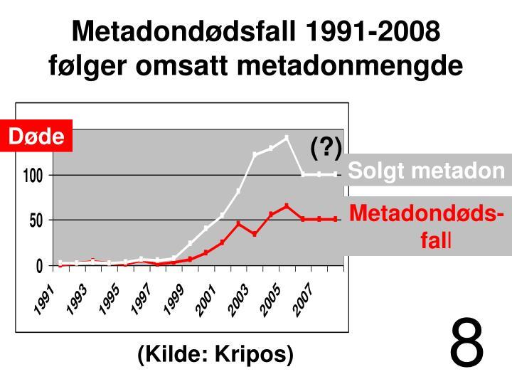 Metadondødsfall 1991-2008