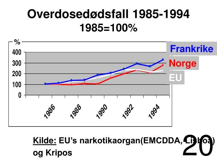 Overdosedødsfall 1985-1994